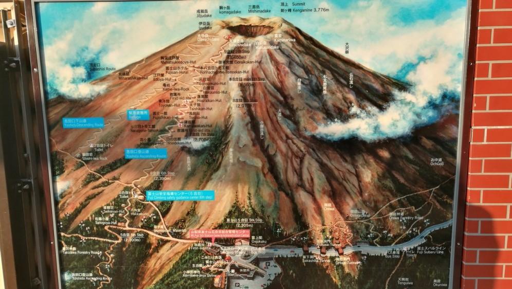 siit meie rada läheb, Yoshida trail.
